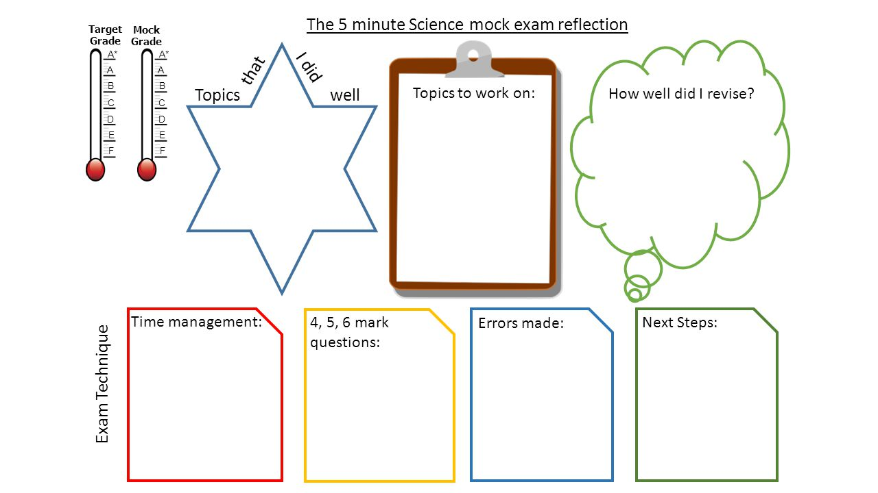 The 5 minute Science mock exam reflection A* A B C D E F Target Grade A* A B C D E F Mock Grade Topics that I did well Topics to work on: How well did I revise.