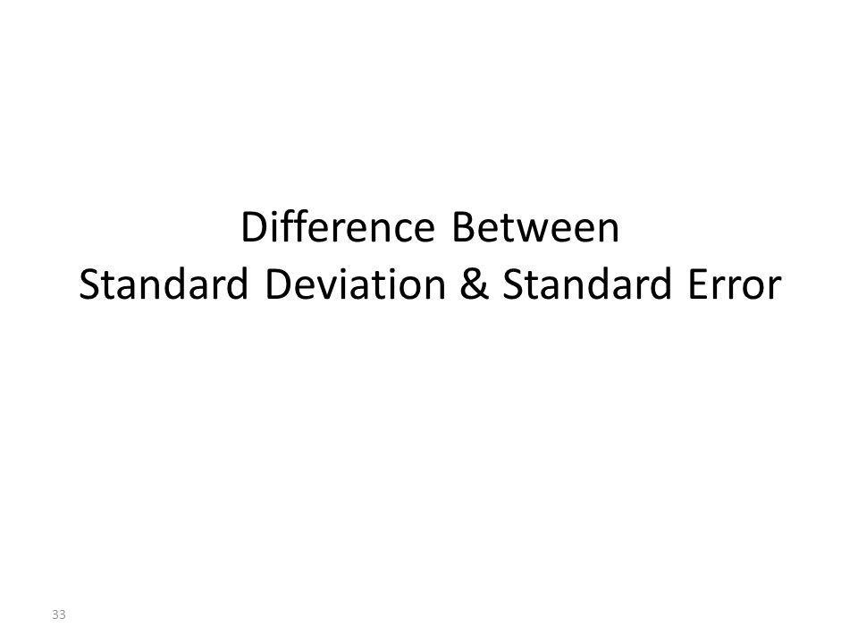 33 Difference Between Standard Deviation & Standard Error