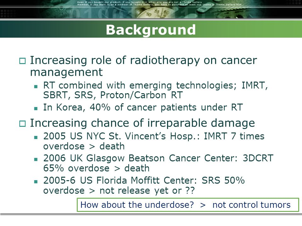 Background  Increasing role of radiotherapy on cancer management RT combined with emerging technologies; IMRT, SBRT, SRS, Proton/Carbon RT In Korea, 40% of cancer patients under RT  Increasing chance of irreparable damage 2005 US NYC St.
