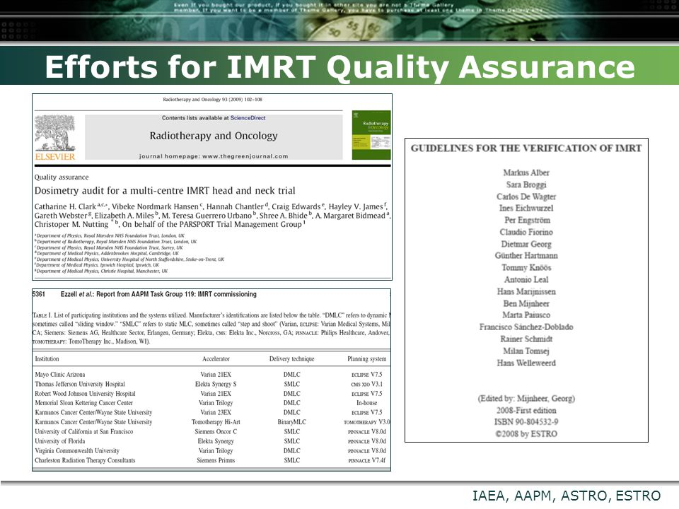 Efforts for IMRT Quality Assurance IAEA, AAPM, ASTRO, ESTRO