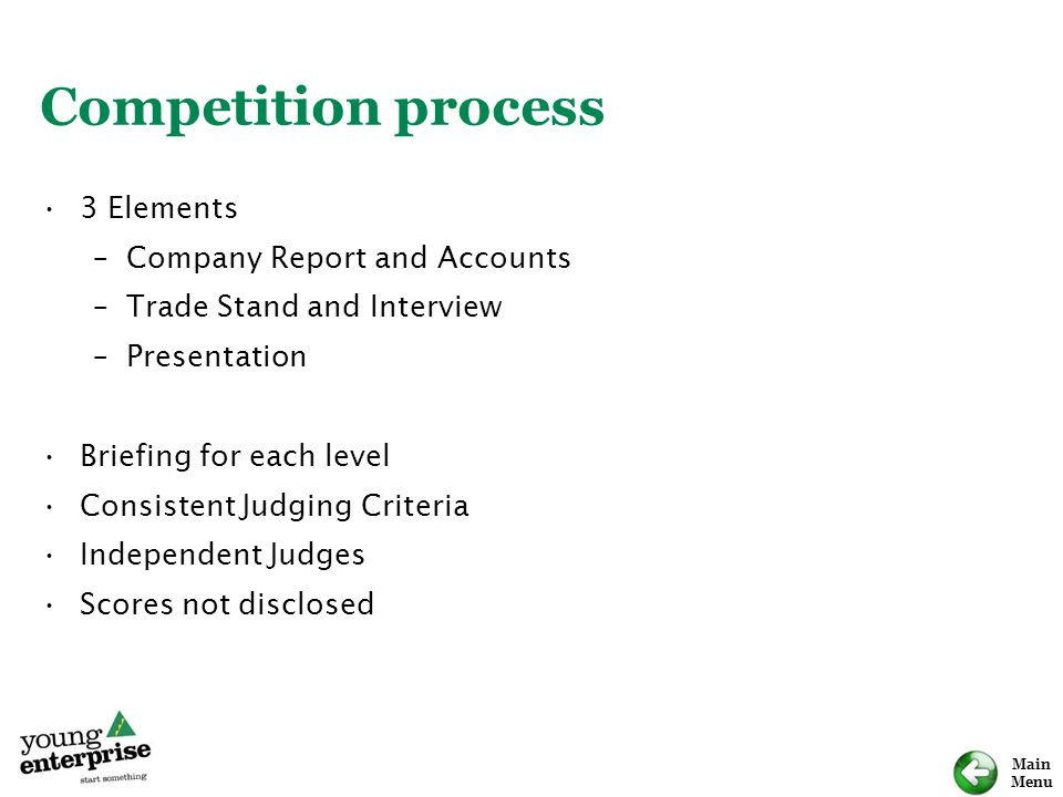 Main Menu Competition process 3 Elements –Company Report and Accounts –Trade Stand and Interview –Presentation Briefing for each level Consistent Judg