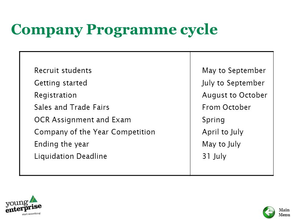 Main Menu Company Programme cycle Recruit students Getting started Registration Sales and Trade Fairs OCR Assignment and Exam Company of the Year Comp