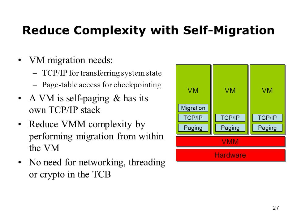 27 Reduce Complexity with Self-Migration VM migration needs: –TCP/IP for transferring system state –Page-table access for checkpointing A VM is self-paging & has its own TCP/IP stack Reduce VMM complexity by performing migration from within the VM No need for networking, threading or crypto in the TCB VM VMM Migration Paging TCP/IP Hardware Paging TCP/IP Paging TCP/IP