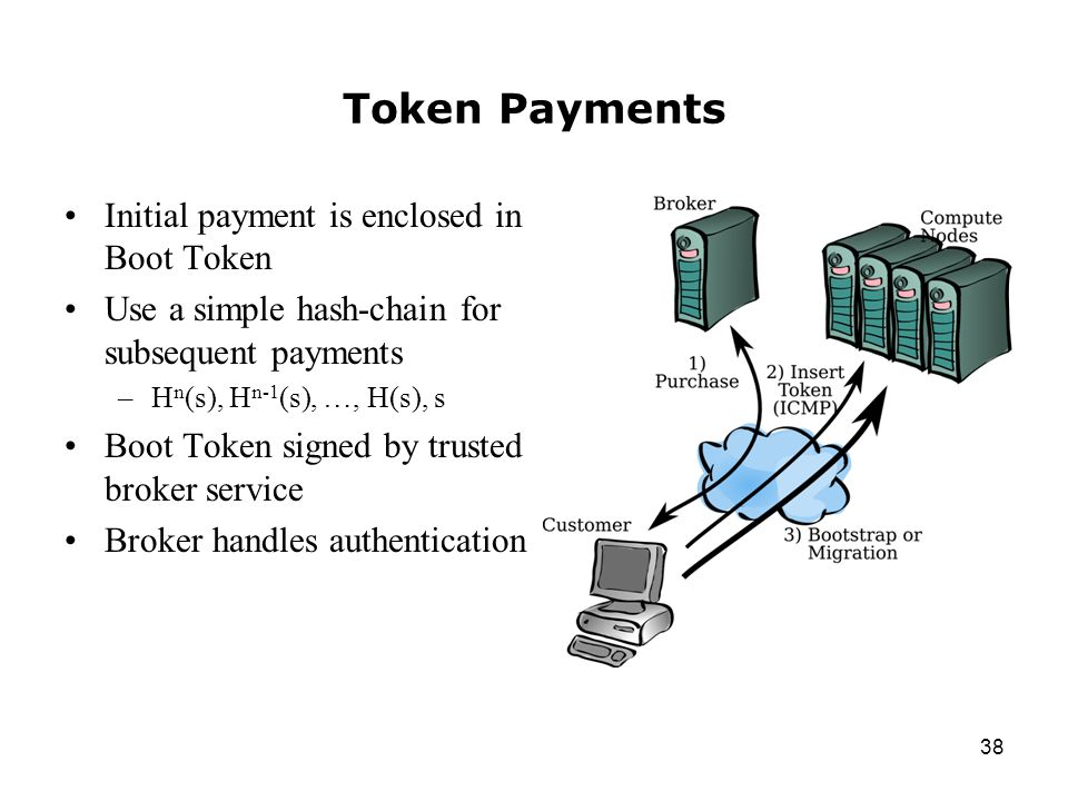 38 Token Payments Initial payment is enclosed in Boot Token Use a simple hash-chain for subsequent payments –H n (s), H n-1 (s), …, H(s), s Boot Token signed by trusted broker service Broker handles authentication