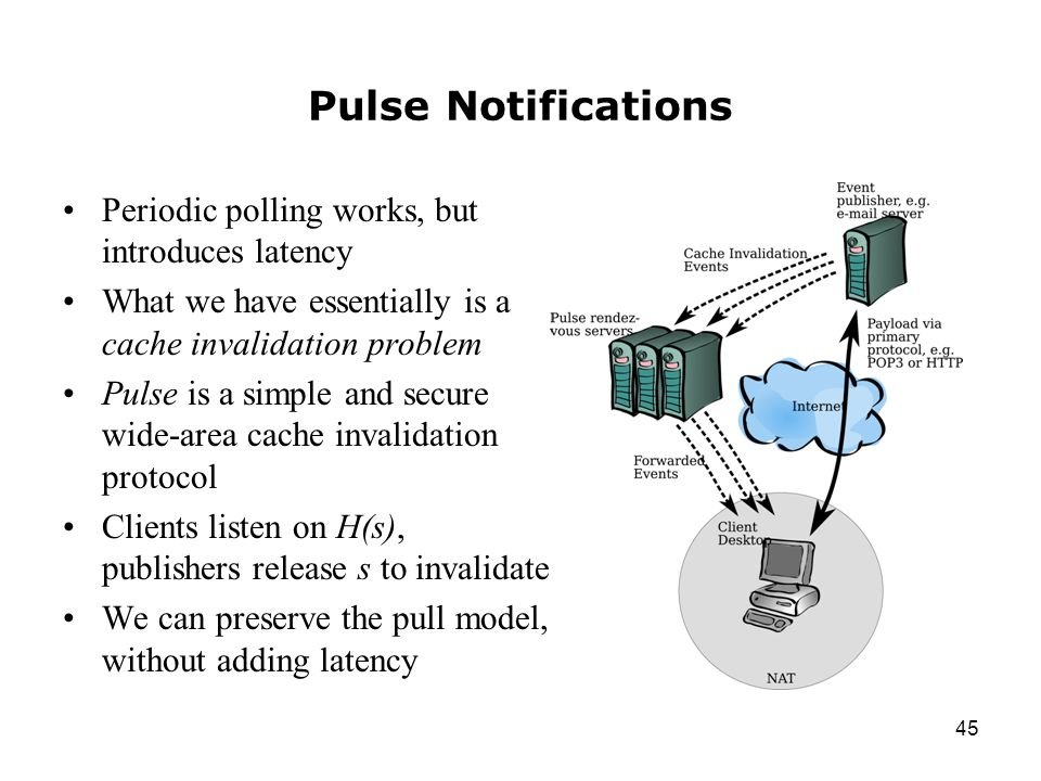 45 Pulse Notifications Periodic polling works, but introduces latency What we have essentially is a cache invalidation problem Pulse is a simple and secure wide-area cache invalidation protocol Clients listen on H(s), publishers release s to invalidate We can preserve the pull model, without adding latency
