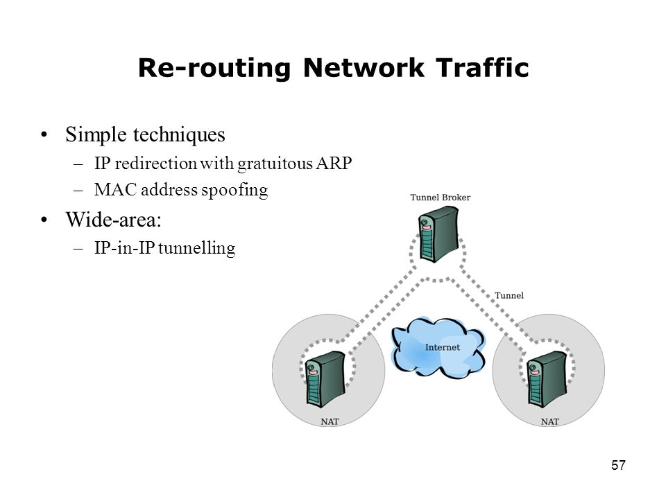 57 Re-routing Network Traffic Simple techniques –IP redirection with gratuitous ARP –MAC address spoofing Wide-area: –IP-in-IP tunnelling