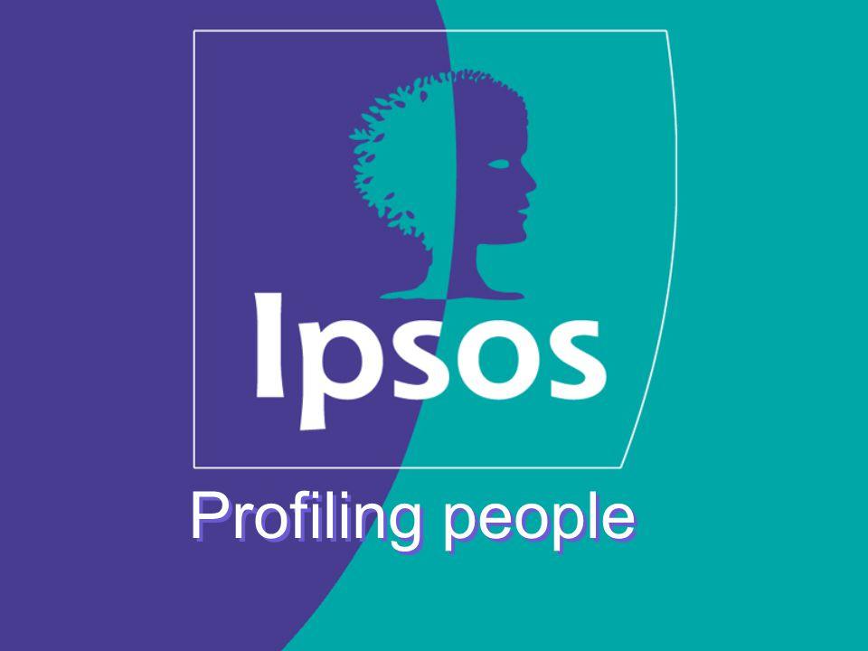 Profiling people