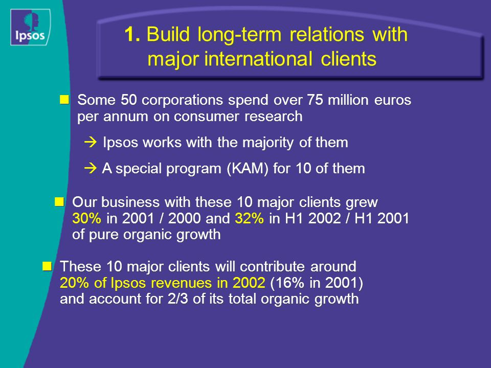 Our business with these 10 major clients grew 30% in 2001 / 2000 and 32% in H1 2002 / H1 2001 of pure organic growth Some 50 corporations spend over 75 million euros per annum on consumer research  Ipsos works with the majority of them  A special program (KAM) for 10 of them Some 50 corporations spend over 75 million euros per annum on consumer research  Ipsos works with the majority of them  A special program (KAM) for 10 of them These 10 major clients will contribute around 20% of Ipsos revenues in 2002 (16% in 2001) and account for 2/3 of its total organic growth