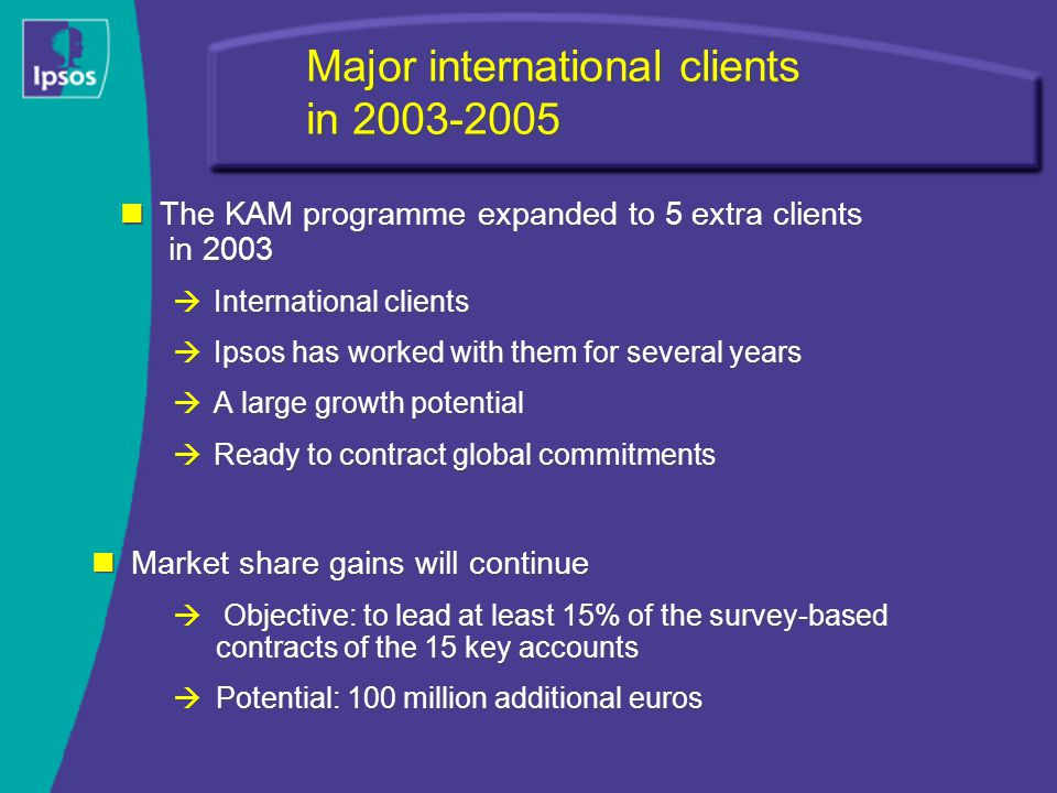 Major international clients in The KAM programme expanded to 5 extra clients in 2003  International clients  Ipsos has worked with them for several years  A large growth potential  Ready to contract global commitments The KAM programme expanded to 5 extra clients in 2003  International clients  Ipsos has worked with them for several years  A large growth potential  Ready to contract global commitments Market share gains will continue  Objective: to lead at least 15% of the survey-based contracts of the 15 key accounts  Potential: 100 million additional euros Market share gains will continue  Objective: to lead at least 15% of the survey-based contracts of the 15 key accounts  Potential: 100 million additional euros