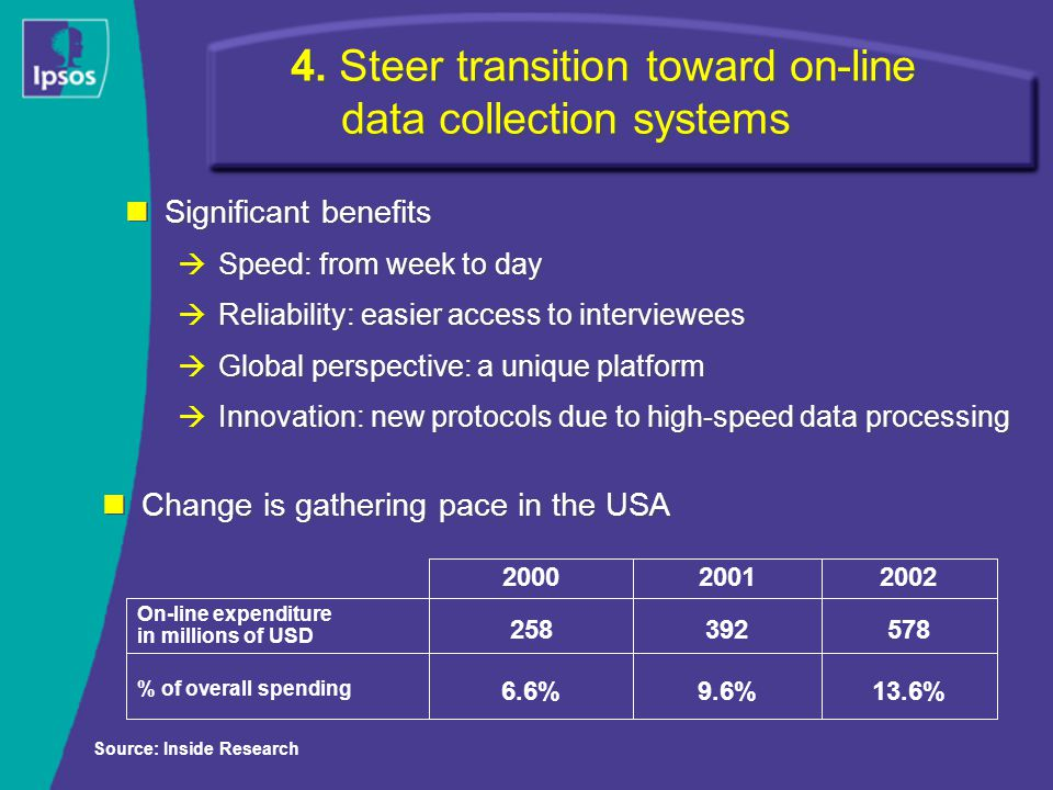 4. Steer transition toward on-line data collection systems Source: Inside Research 13.6%9.6%6.6% % of overall spending 578392258 On-line expenditure i