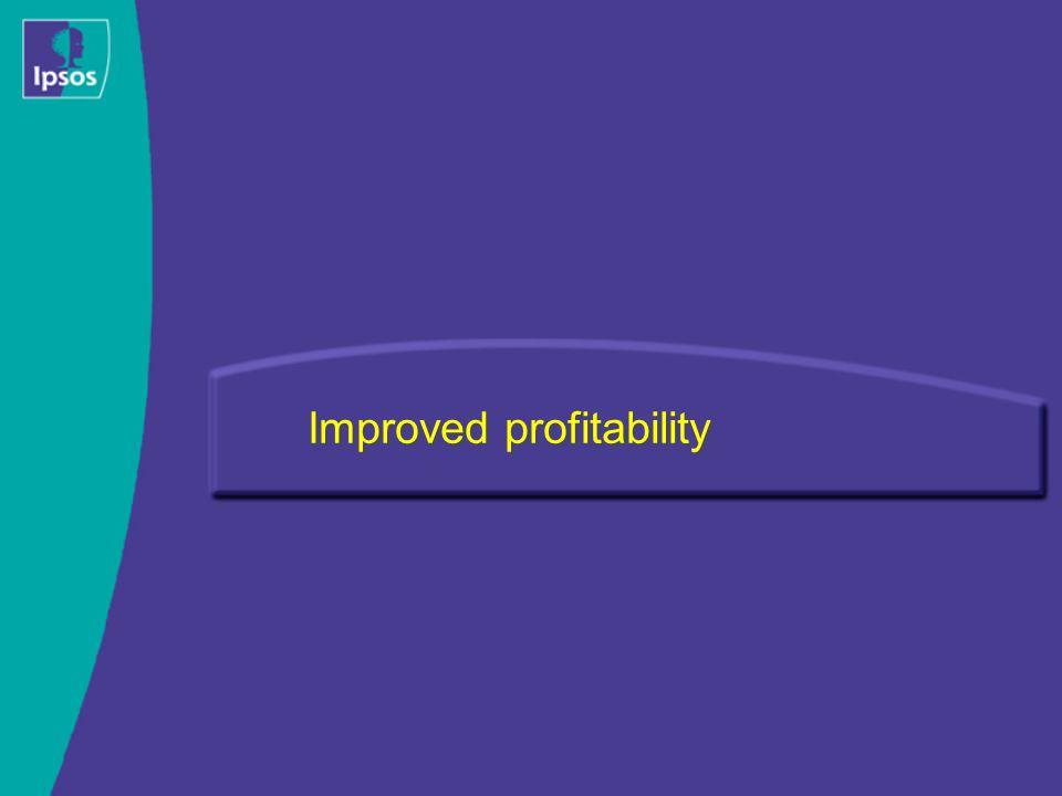 Improved profitability