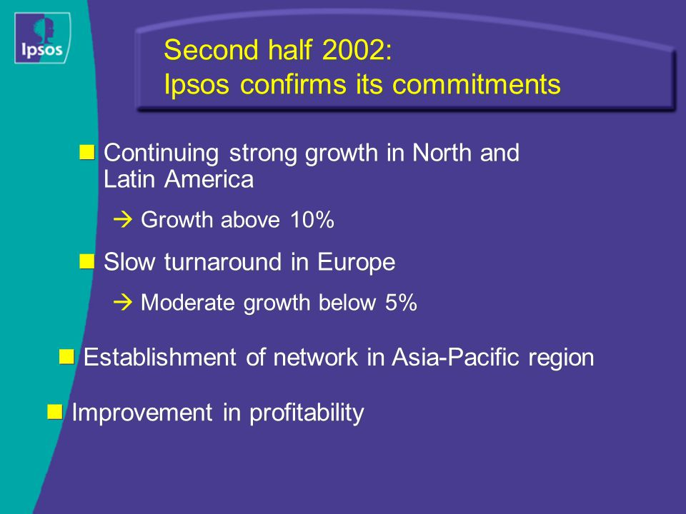 Second half 2002: Ipsos confirms its commitments Continuing strong growth in North and Latin America  Growth above 10% Slow turnaround in Europe  Moderate growth below 5% Continuing strong growth in North and Latin America  Growth above 10% Slow turnaround in Europe  Moderate growth below 5% Establishment of network in Asia-Pacific region Improvement in profitability