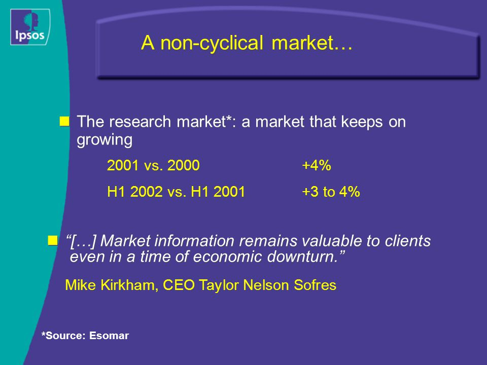 A non-cyclical market… The research market*: a market that keeps on growing 2001 vs.