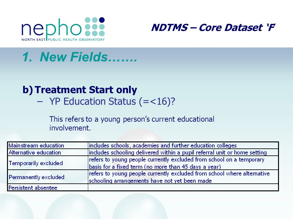 NDTMS – Core Dataset 'F' b)Treatment Start only –YP Education Status (=<16)? This refers to a young person's current educational involvement. 1. New F