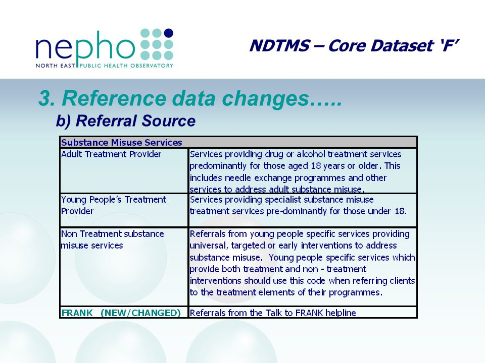 NDTMS – Core Dataset 'F' 3. Reference data changes….. b) Referral Source