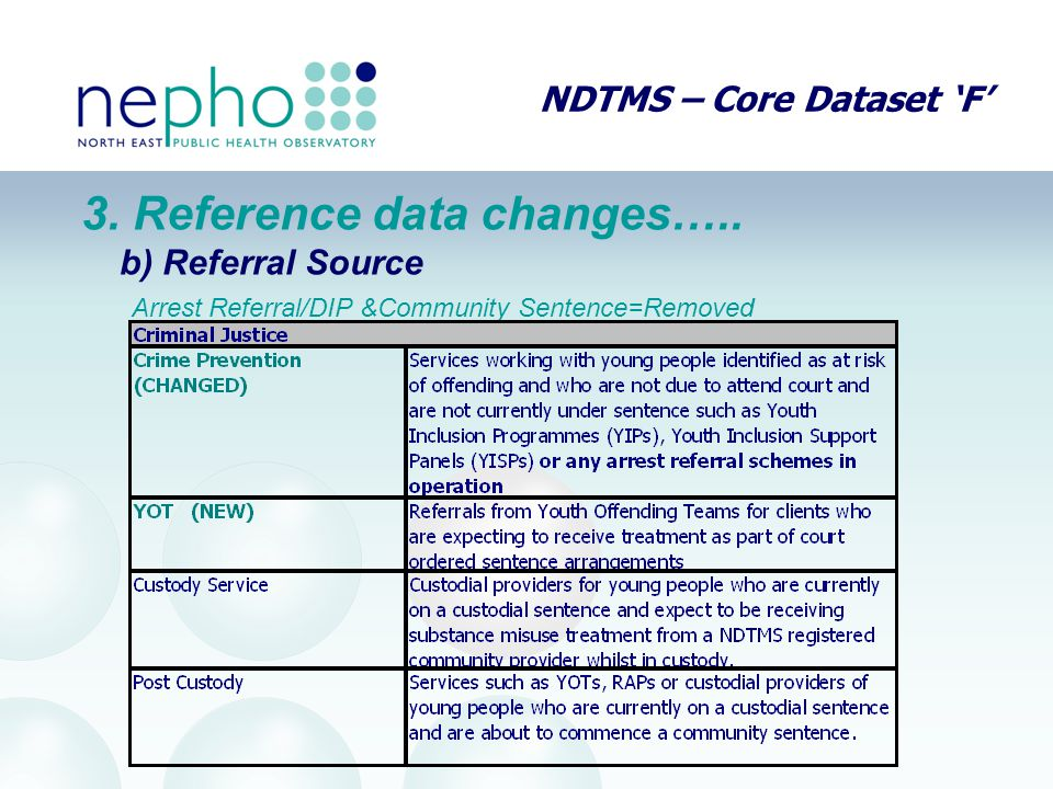 NDTMS – Core Dataset 'F' 3. Reference data changes….. b) Referral Source Arrest Referral/DIP &Community Sentence=Removed