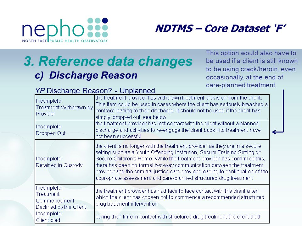 NDTMS – Core Dataset 'F' 3. Reference data changes c) Discharge Reason YP Discharge Reason? - Unplanned This option would also have to be used if a cl