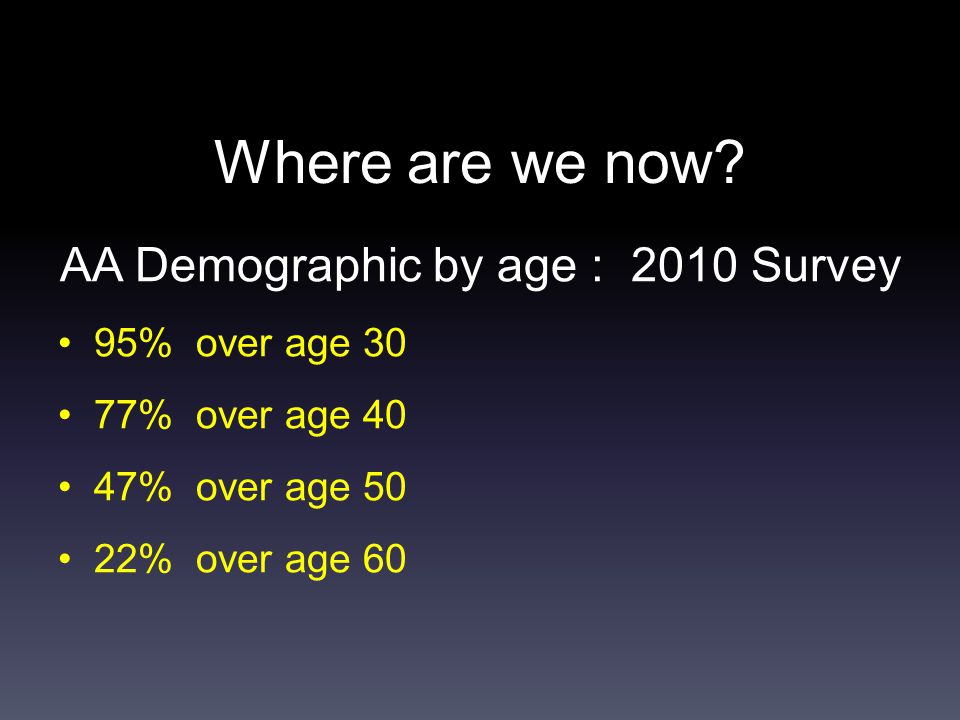 Do the Maths Only 1 in 20 of us is young ie. under 30 This can be daunting for youngsters