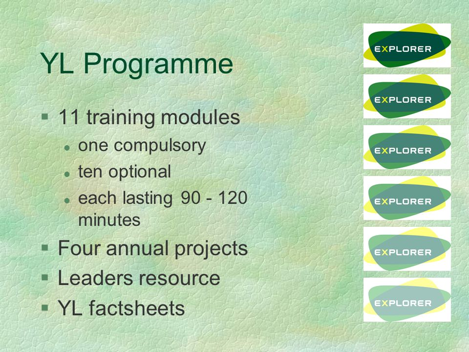 YL Programme §11 training modules l one compulsory l ten optional l each lasting 90 - 120 minutes §Four annual projects §Leaders resource §YL factsheets