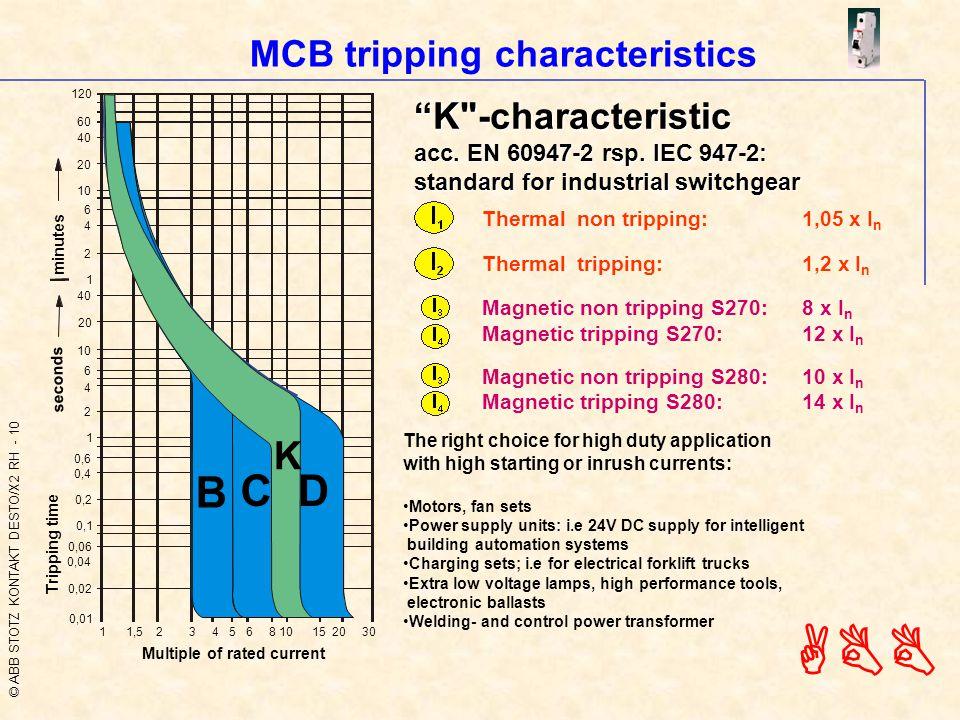 © ABB STOTZ KONTAKT DESTO/X2 RH - 10 ABB MCB tripping characteristics 40 0,04 120 20 10 6 4 2 1 20 40 10 4 2 1 0,6 0,4 0,2 0,1 0,06 0,02 0,01 1 1,5 2 3 4 5 6 8 10 15 20 30 6 60 DC B K K -characteristic acc.