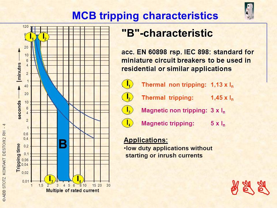 © ABB STOTZ KONTAKT DESTO/X2 RH - 4 ABB MCB tripping characteristics B -characteristic acc.