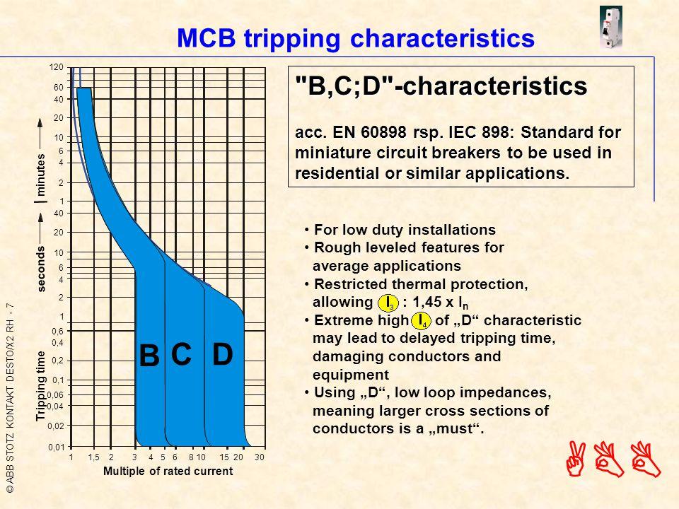 © ABB STOTZ KONTAKT DESTO/X2 RH - 7 ABB MCB tripping characteristics B,C;D -characteristics acc.