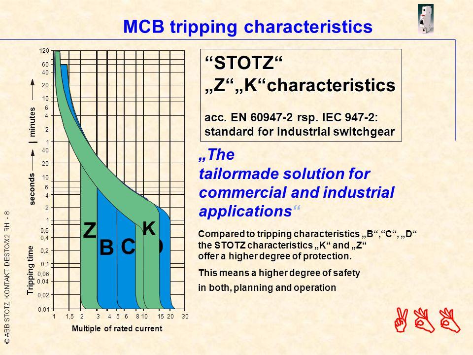 """© ABB STOTZ KONTAKT DESTO/X2 RH - 8 ABB MCB tripping characteristics STOTZ """"Z """"K characteristics acc."""