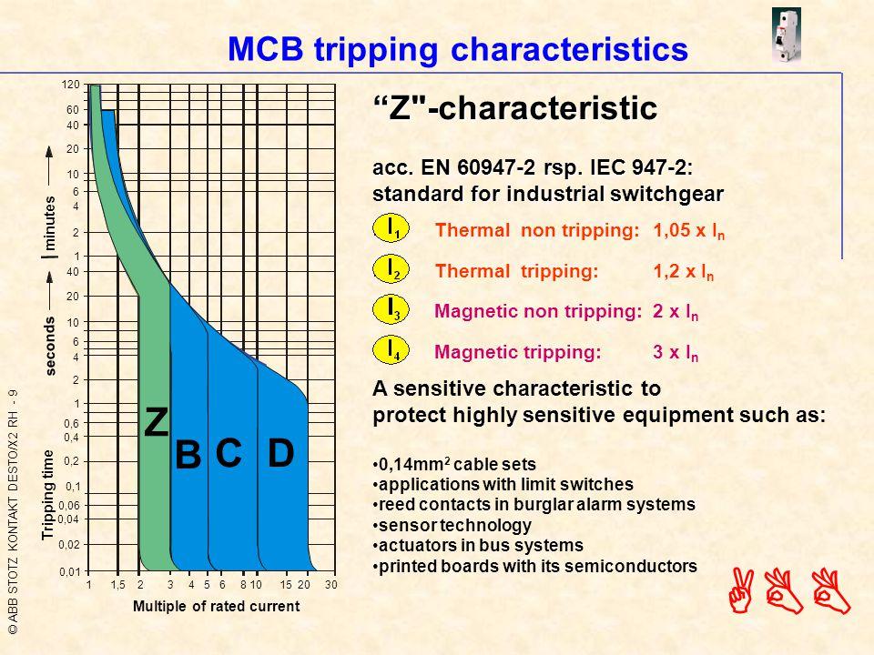 © ABB STOTZ KONTAKT DESTO/X2 RH - 9 ABB MCB tripping characteristics Z -characteristic acc.