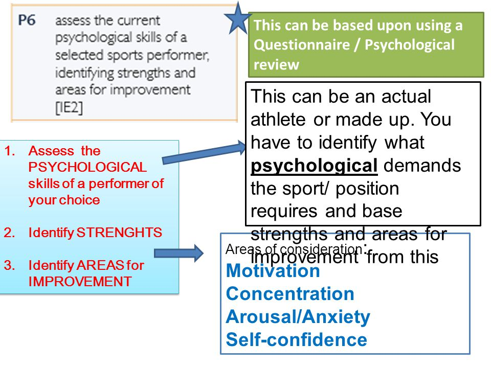 The desire to be successful Level of interest/ Excitement The extent to which we expect to be successful The ability to focus on relevant cues Ability to control mental state P6: Base your questionnaire/ review on these psychological demands in order devise a psychological training programme in P7