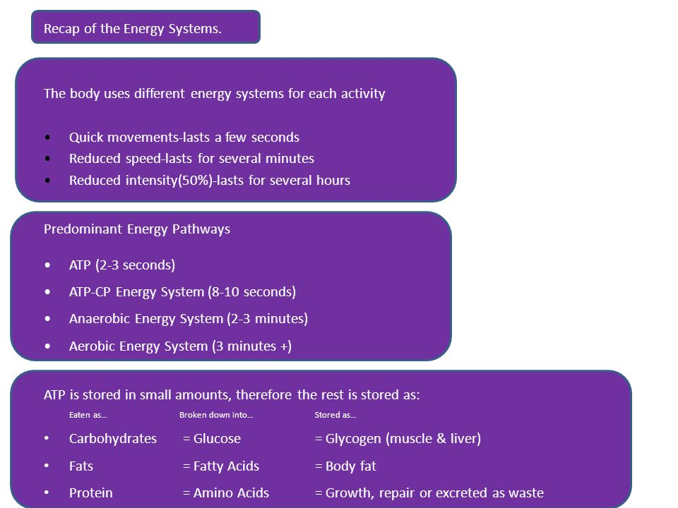 Recap of the Energy Systems. The body uses different energy systems for each activity Quick movements-lasts a few seconds Reduced speed-lasts for seve