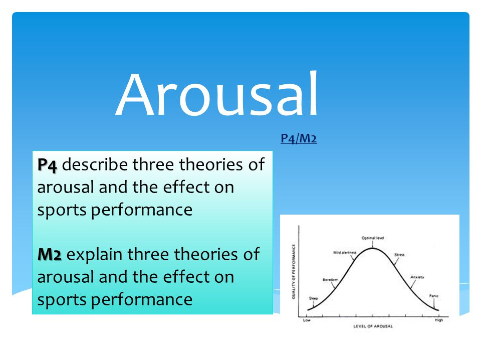 Arousal P4/M2 P4 P4 describe three theories of arousal and the effect on sports performance M2 M2 explain three theories of arousal and the effect on