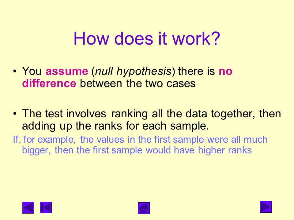 Doing the test These are the stages in doing the test: 1.Write down your hypotheseshypotheses 2.Doing the rankingranking 3.Calculating your U-valuesU-values 4.Look at the tablestables 5.Make a decisiondecision Click here Click here for an example