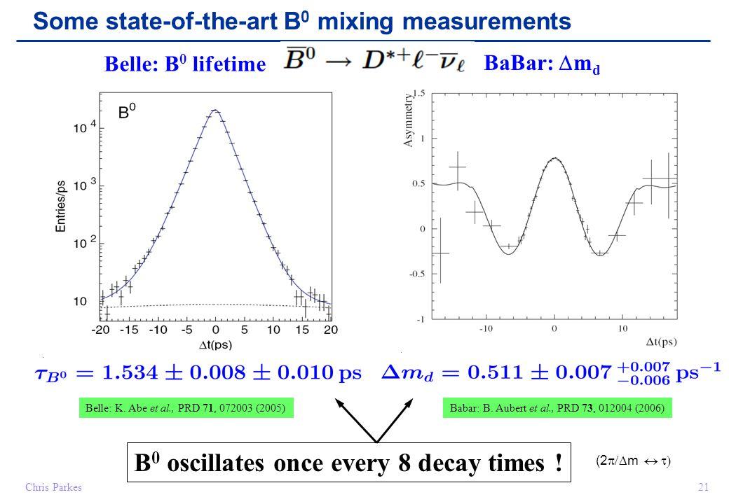 Chris Parkes21 Belle: K. Abe et al., PRD 71, 072003 (2005)Babar: B. Aubert et al., PRD 73, 012004 (2006) Belle: B 0 lifetime BaBar:  m d Some state-o