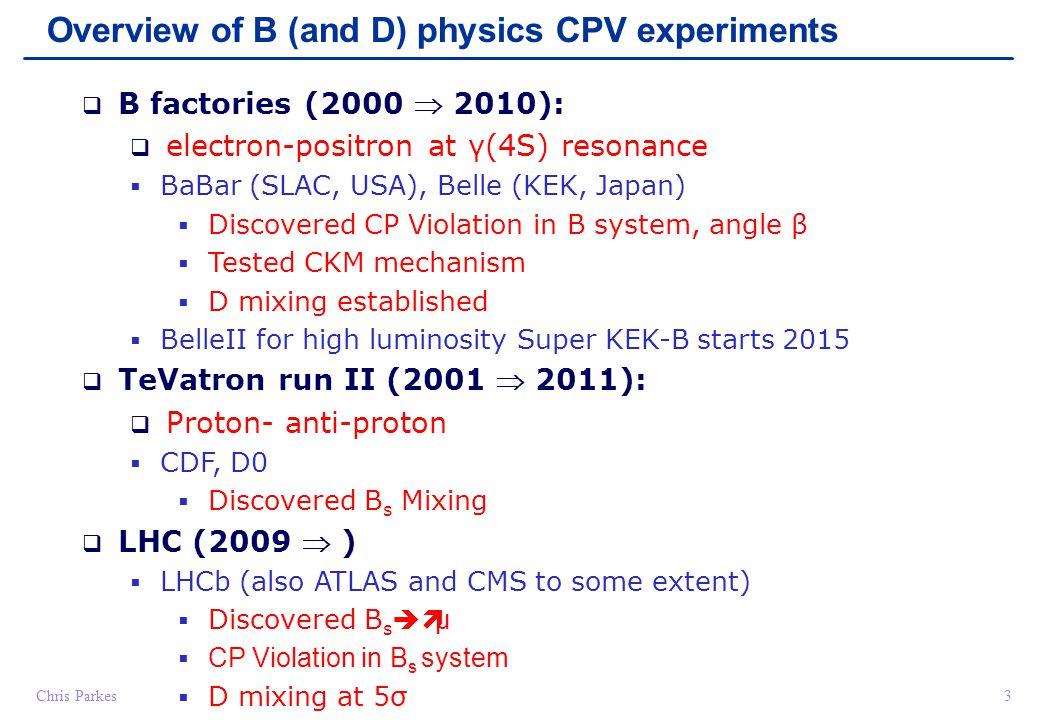 Hot Topic - Semi-leptonic B Asymmetry CP Violation in mixing