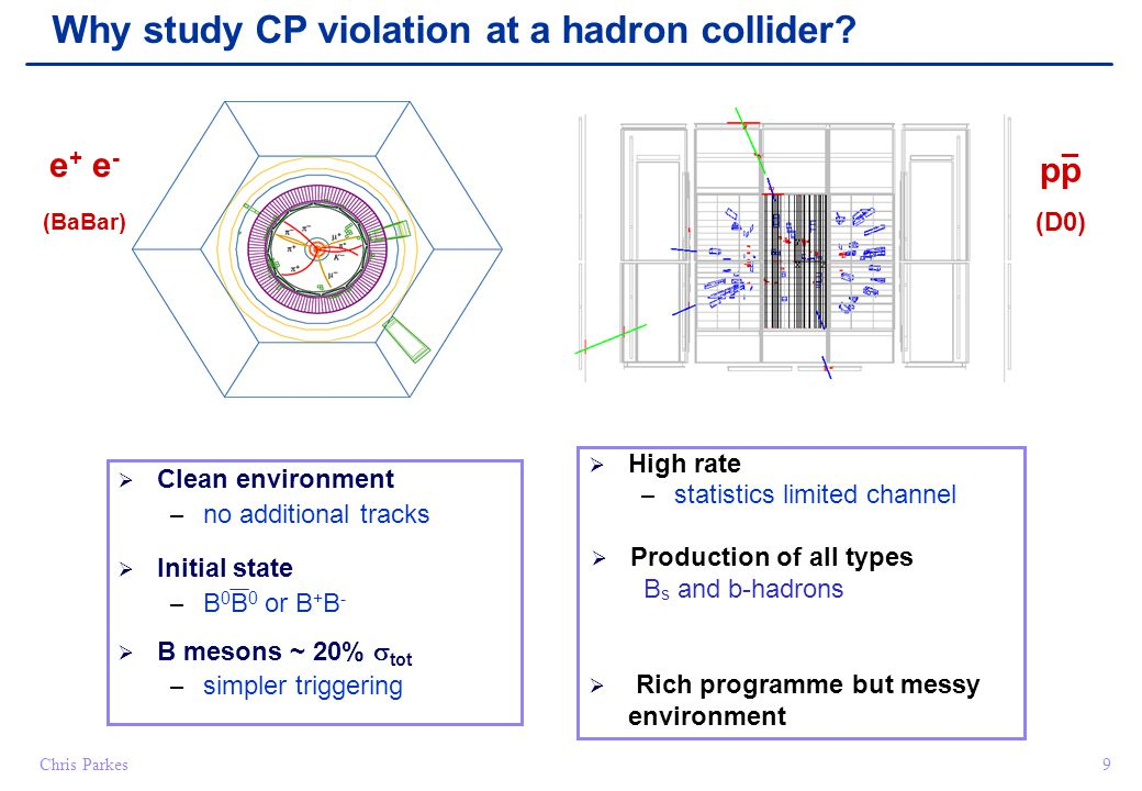 Chris Parkes9  High rate – statistics limited channel Why study CP violation at a hadron collider.