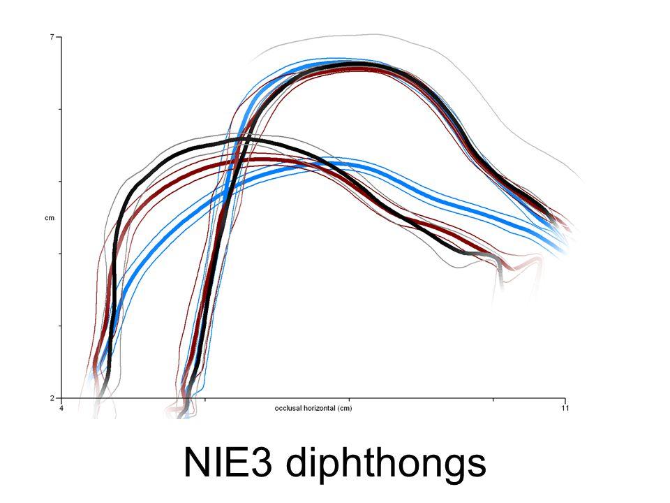 NIE3 monophthongs