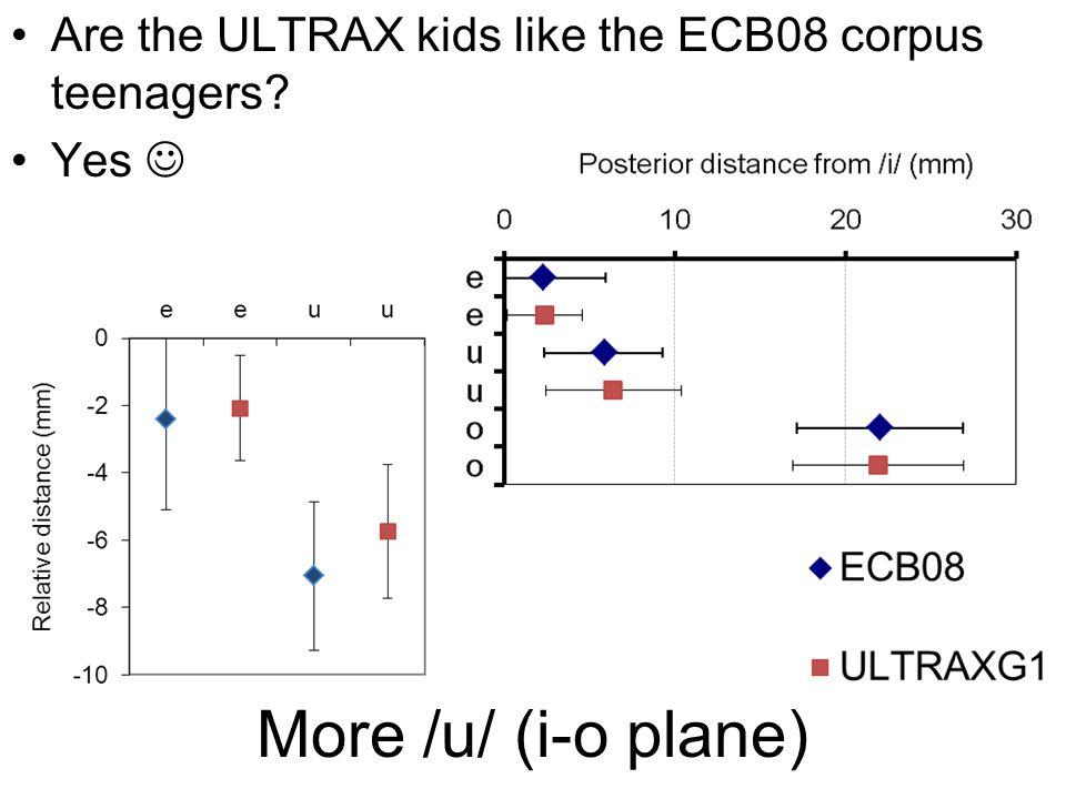 ULTRAX (g1, 2012) TD 11, 23, 24, 31