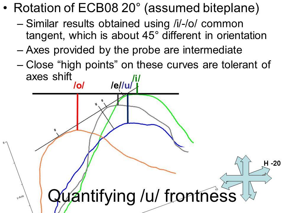More /u/ (i-o plane) Are ULTRAX group 2 like ULTRAX group 1 Yes, pretty much, so far (n=15)