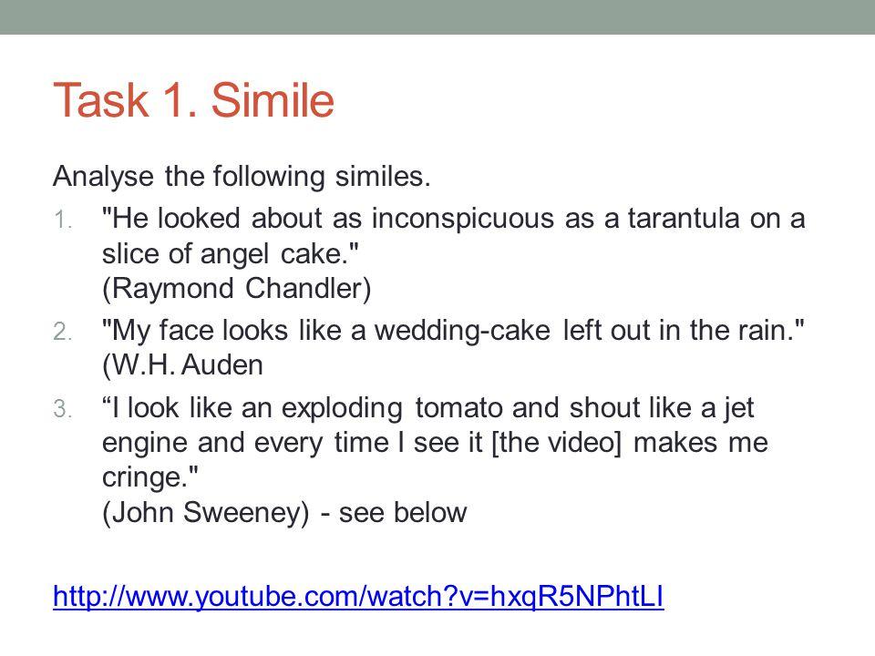 Task 1.Simile Analyse the following similes. 1.