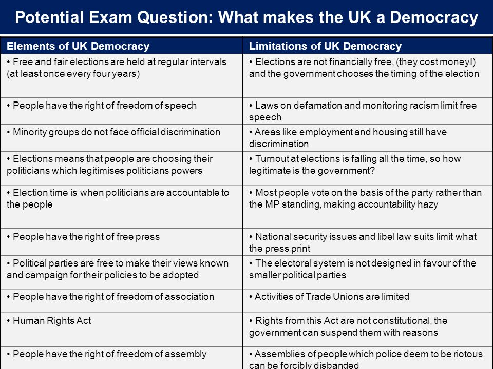 So, is Britain a liberal democracy? The next page debates... Elements of UK DemocracyLimitations of UK Democracy Free and fair elections are held at r