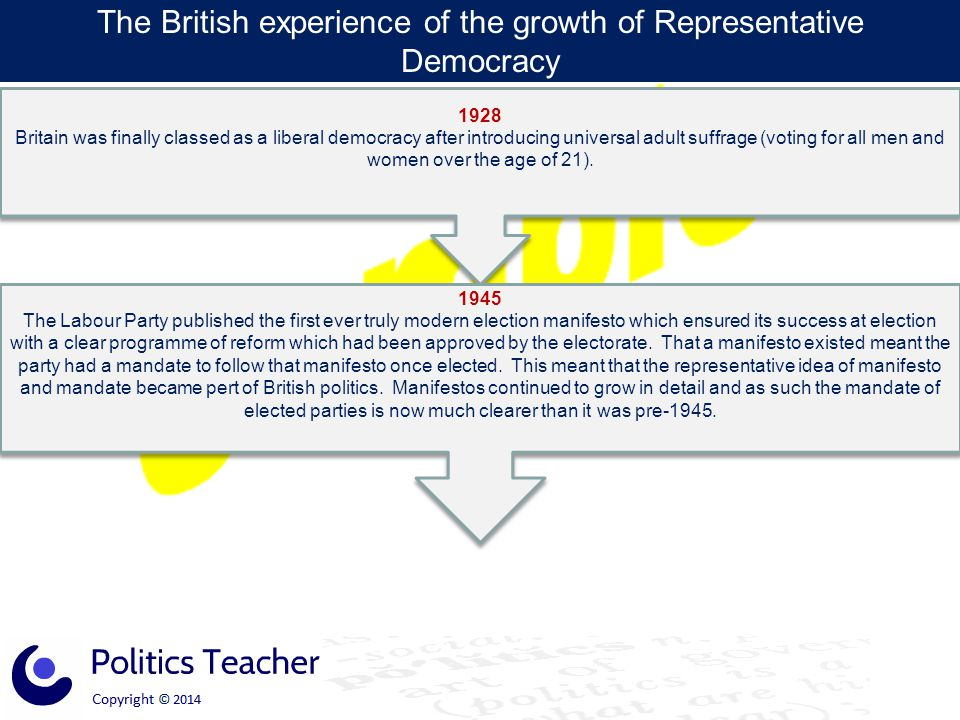 The British experience of the growth of Representative Democracy 1928 Britain was finally classed as a liberal democracy after introducing universal a