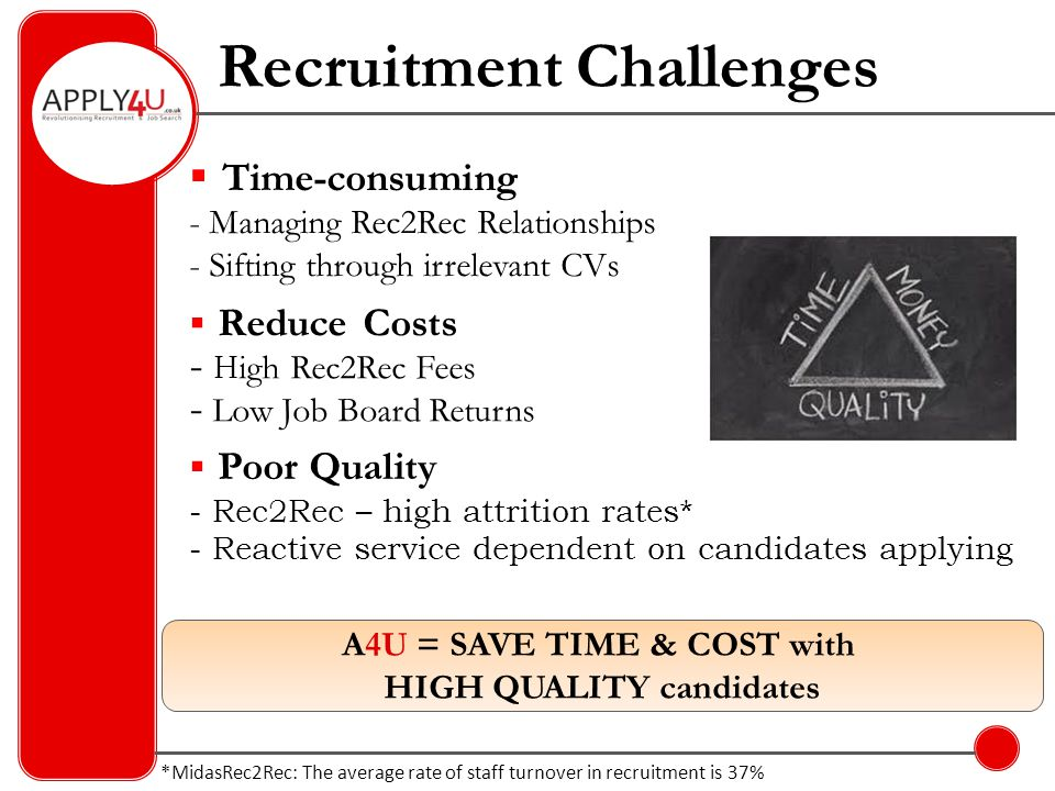 Recruitment Challenges  Reduce Costs - H igh Rec2Rec Fees - Low Job Board Returns  Time-consuming - Managing Rec2Rec Relationships - Sifting through irrelevant CVs  Poor Quality - Rec2Rec – high attrition rates* - Reactive service dependent on candidates applying A4U = SAVE TIME & COST with HIGH QUALITY candidates *MidasRec2Rec: The average rate of staff turnover in recruitment is 37%