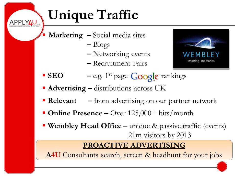Unique Traffic  Marketing – Social media sites – Blogs – Networking events – Recruitment Fairs  SEO – e.g.