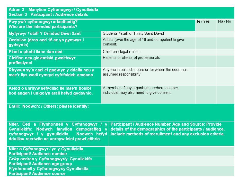 Adran 3 – Manylion Cyfranogwyr / Cynulleidfa Section 3 - Participant / Audience details Pwy yw'r cyfranogwyr arfaethedig.