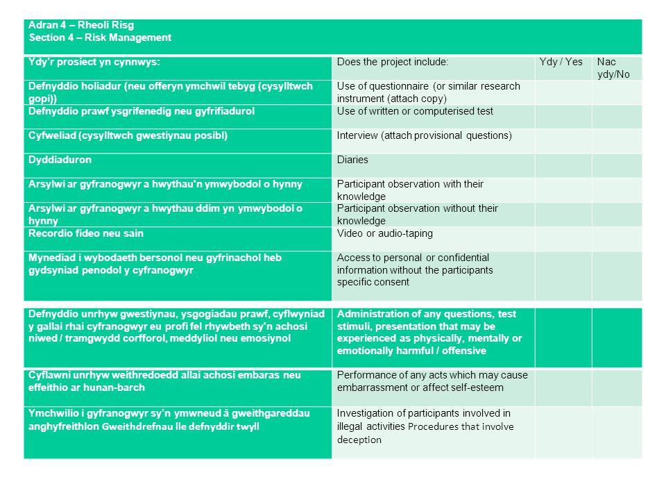 Adran 4 – Rheoli Risg Section 4 – Risk Management Ydy'r prosiect yn cynnwys:Does the project include:Ydy / YesNac ydy/No Defnyddio holiadur (neu offeryn ymchwil tebyg (cysylltwch gopi)) Use of questionnaire (or similar research instrument (attach copy) Defnyddio prawf ysgrifenedig neu gyfrifiadurolUse of written or computerised test Cyfweliad (cysylltwch gwestiynau posibl)Interview (attach provisional questions) DyddiaduronDiaries Arsylwi ar gyfranogwyr a hwythau n ymwybodol o hynnyParticipant observation with their knowledge Arsylwi ar gyfranogwyr a hwythau ddim yn ymwybodol o hynny Participant observation without their knowledge Recordio fideo neu sainVideo or audio-taping Mynediad i wybodaeth bersonol neu gyfrinachol heb gydsyniad penodol y cyfranogwyr Access to personal or confidential information without the participants specific consent Defnyddio unrhyw gwestiynau, ysgogiadau prawf, cyflwyniad y gallai rhai cyfranogwyr eu profi fel rhywbeth sy n achosi niwed / tramgwydd corfforol, meddyliol neu emosiynol Administration of any questions, test stimuli, presentation that may be experienced as physically, mentally or emotionally harmful / offensive Cyflawni unrhyw weithredoedd allai achosi embaras neu effeithio ar hunan-barch Performance of any acts which may cause embarrassment or affect self-esteem Ymchwilio i gyfranogwyr sy'n ymwneud â gweithgareddau anghyfreithlon Gweithdrefnau lle defnyddir twyll Investigation of participants involved in illegal activities Procedures that involve deception