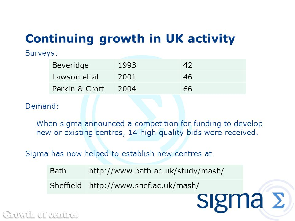 Continuing growth in UK activity Surveys: Demand: When sigma announced a competition for funding to develop new or existing centres, 14 high quality b