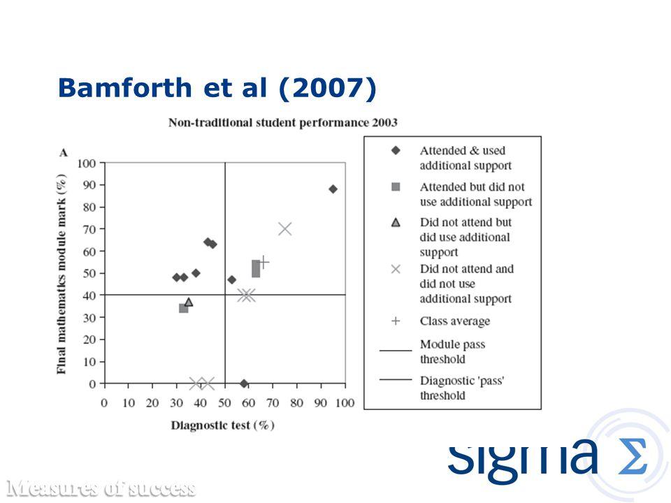 Bamforth et al (2007)