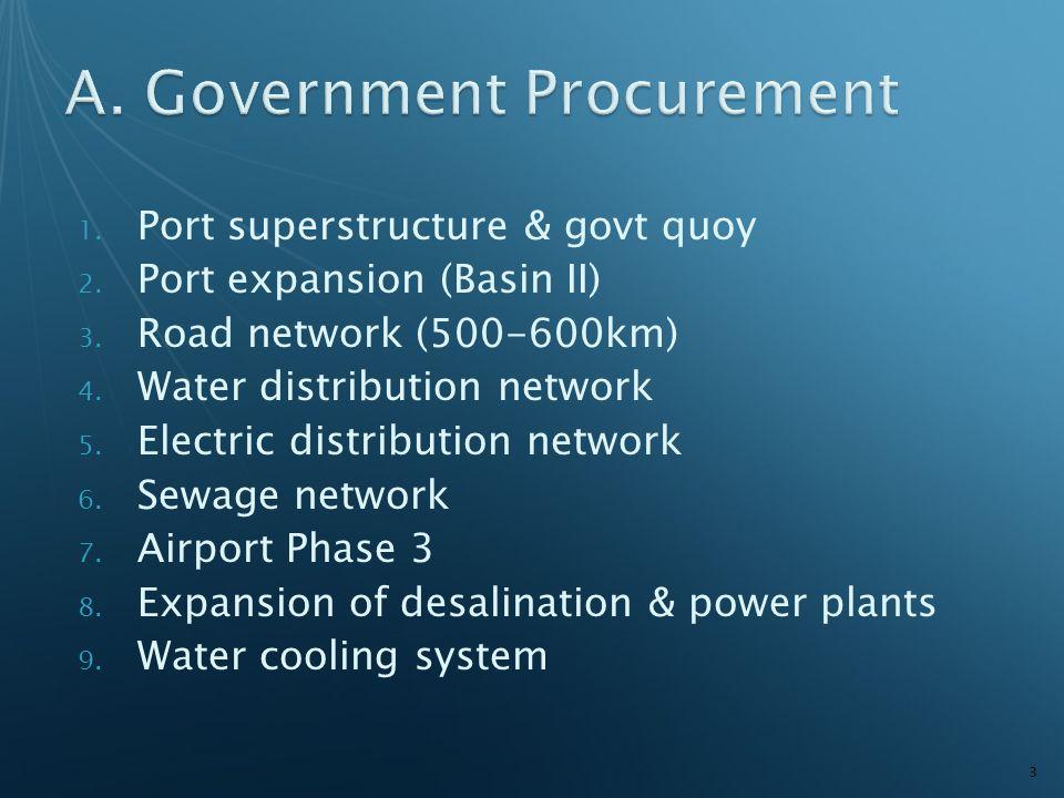 1. Port superstructure & govt quoy 2. Port expansion (Basin II) 3.
