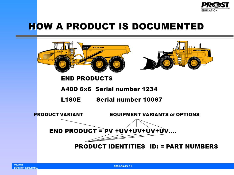 2001-05-29 / 1 VOLVO IT DEPT: 8651 ESKILSTUNA EDUCATION HOW A PRODUCT IS DOCUMENTED END PRODUCTS A40D 6x6 Serial number 1234 L180E Serial number 10067 END PRODUCT = PV +UV+UV+UV+UV….