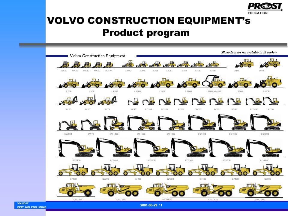 2001-05-29 / 1 VOLVO IT DEPT: 8651 ESKILSTUNA EDUCATION VOLVO CONSTRUCTION EQUIPMENT's Product program